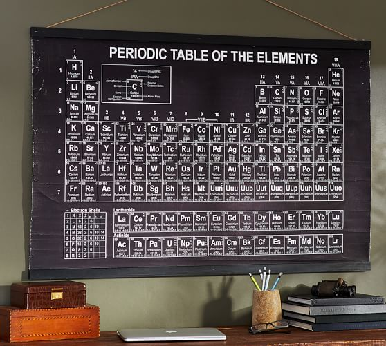 periodic table wall art pottery barn. Black Bedroom Furniture Sets. Home Design Ideas