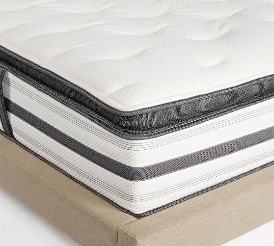 Beautyrest Plush Pillowtop Mattress