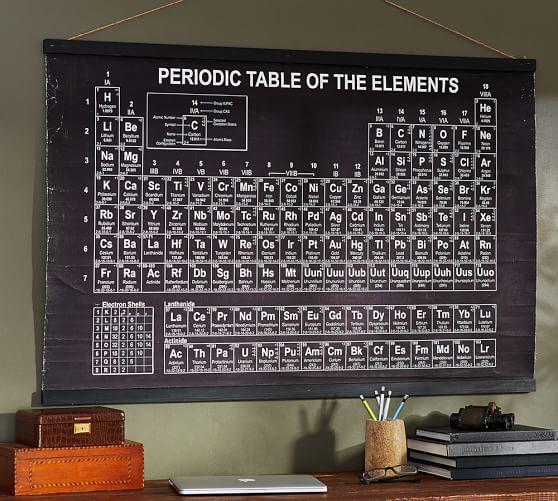 Periodic Table Wall Art Pottery Barn